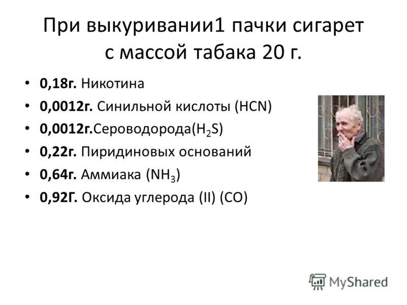 При выкуривании1 пачки сигарет с массой табака 20 г. 0,18г. Никотина 0,0012г. Синильной кислоты (HCN) 0,0012г.Сероводорода(H 2 S) 0,22г. Пиридиновых оснований 0,64г. Аммиака (NH 3 ) 0,92Г. Оксида углерода (II) (CO)