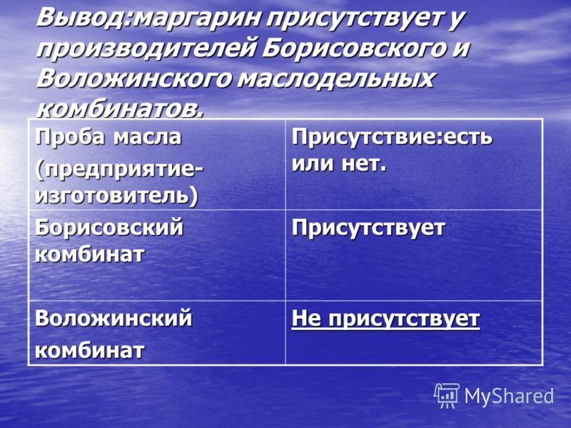 Вывод:маргарин присутствует у производителей Борисовского и Воложинского маслодельных комбинатов. Проба масла (предприятие- изготовитель) Присутствие:есть или нет. Борисовский комбинат Присутствует Воложинскийкомбинат Не присутствует