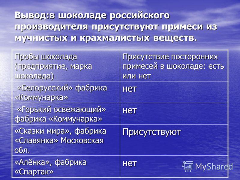 Вывод:в шоколаде российского производителя присутствуют примеси из мучнистых и крахмалистых веществ. Пробы шоколада (предприятие, марка шоколада) Присутствие посторонних примесей в шоколаде: есть или нет «Белорусский» фабрика «Коммунарка» «Белорусски