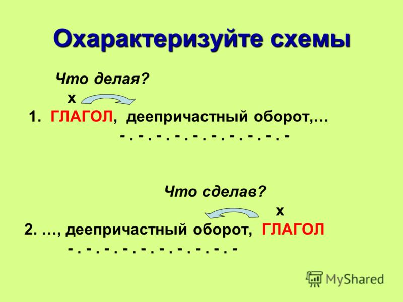 Что делая? х 1. ГЛАГОЛ, деепричастный оборот,… -. -. -. -. -. -. -. -. -. - Что сделав? х 2. …, деепричастный оборот, ГЛАГОЛ -. -. -. -. -. -. -. -. -. - Охарактеризуйте схемы