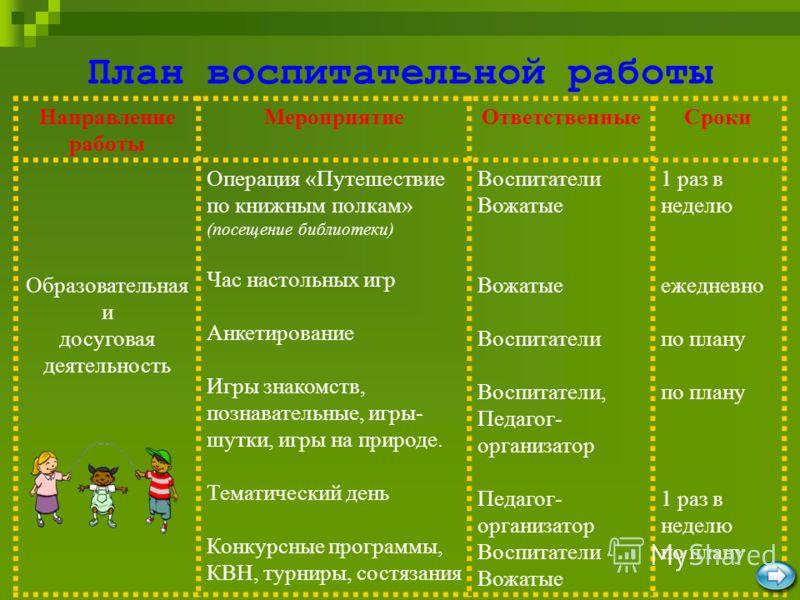 Презентация Досуговая Деятельность В Доу