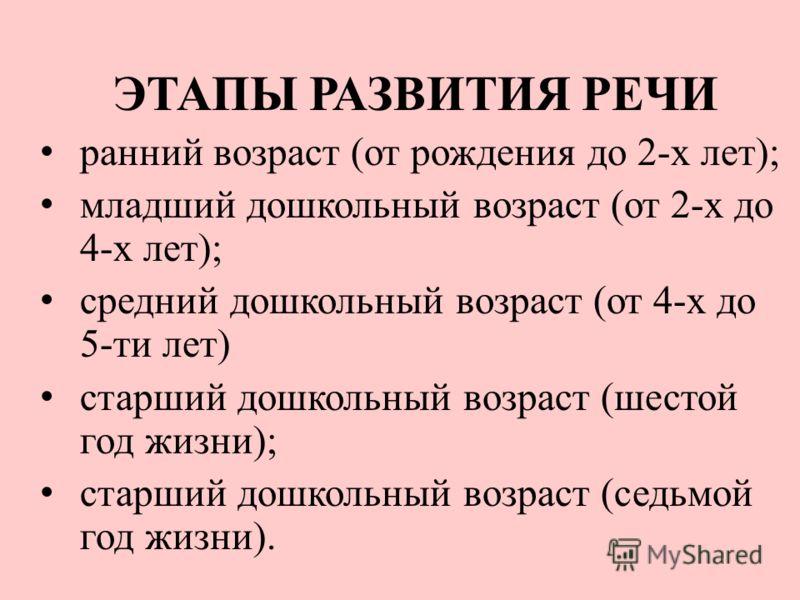 ЭТАПЫ РАЗВИТИЯ РЕЧИ ранний возраст (от рождения до 2-х лет); младший дошкольный возраст (от 2-х до 4-х лет); средний дошкольный возраст (от 4-х до 5-ти лет) старший дошкольный возраст (шестой год жизни); старший дошкольный возраст (седьмой год жизни)