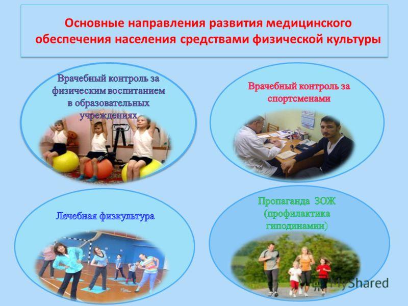 Основные направления развития медицинского обеспечения населения средствами физической культуры