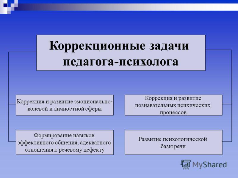 Работа психологической службы