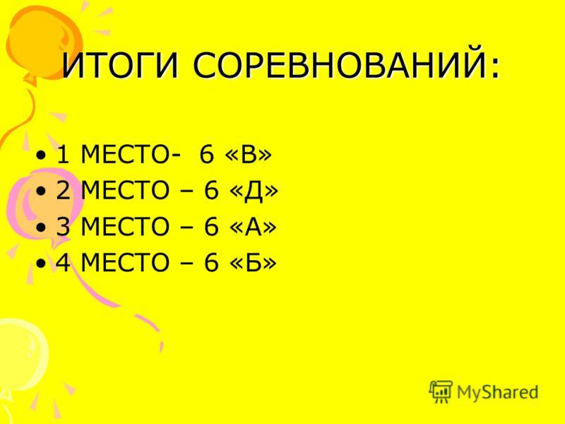 ИТОГИ СОРЕВНОВАНИЙ: 1 МЕСТО- 6 «В» 2 МЕСТО – 6 «Д» 3 МЕСТО – 6 «А» 4 МЕСТО – 6 «Б»