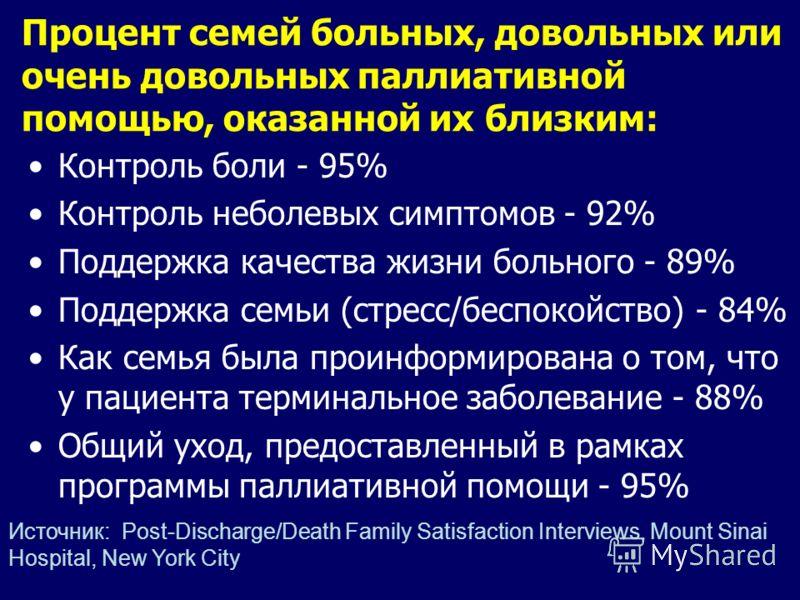 Процент семей больных, довольных или очень довольных паллиативной помощью, оказанной их близким: Контроль боли - 95% Контроль неболевых симптомов - 92% Поддержка качества жизни больного - 89% Поддержка семьи (стресс/беспокойство) - 84% Как семья была