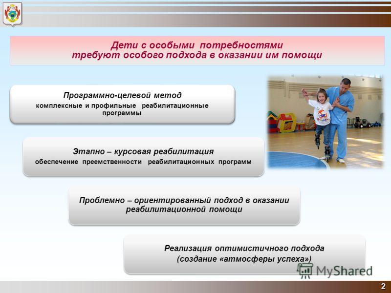 2 Дети с особыми потребностями требуют особого подхода в оказании им помощи Программно-целевой метод комплексные и профильные реабилитационные программы Программно-целевой метод комплексные и профильные реабилитационные программы Этапно – курсовая ре
