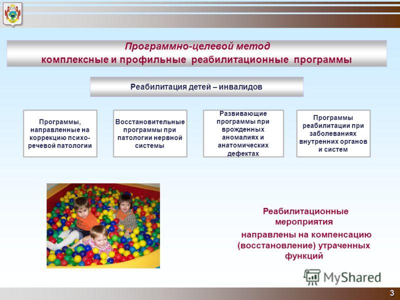 3 Программно-целевой метод комплексные и профильные реабилитационные программы Реабилитация детей – инвалидов Программы, направленные на коррекцию психо- речевой патологии Восстановительные программы при патологии нервной системы Развивающие программ