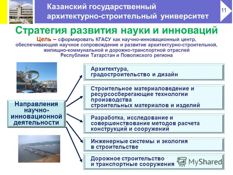 Стратегия развития науки и инноваций Цель – сформировать КГАСУ как научно-инновационный центр, обеспечивающий научное сопровождение и развитие архитектурно-строительной, жилищно-коммунальной и дорожно-транспортной отраслей Республики Татарстан и Пово