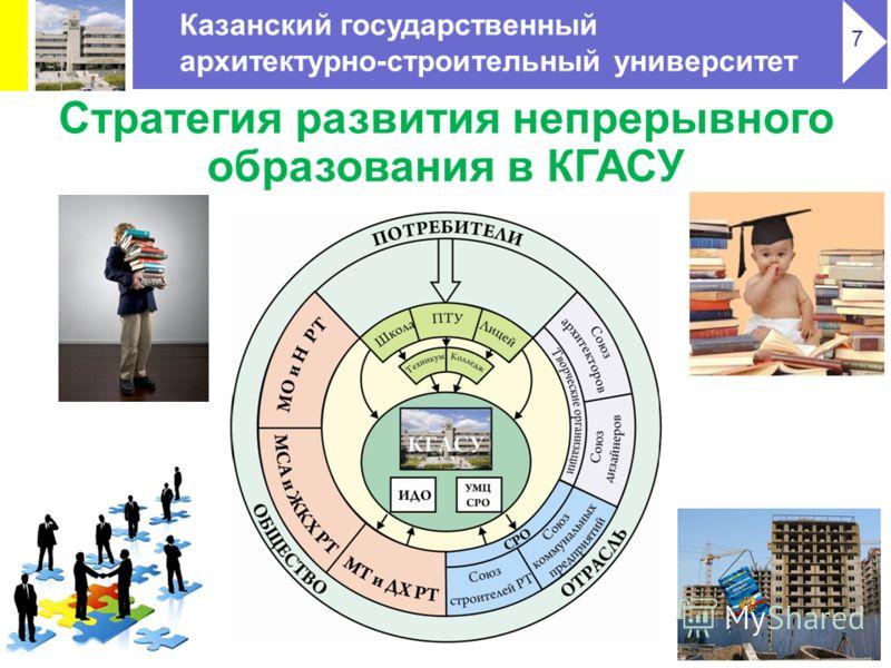 Стратегия развития непрерывного образования в КГАСУ Казанский государственный архитектурно-строительный университет 7