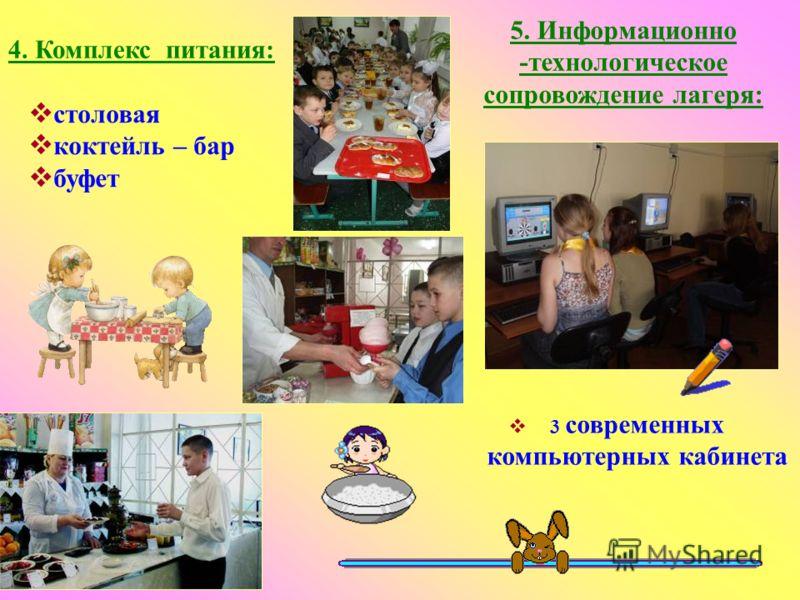 4. Комплекс питания: 5. Информационно -технологическое сопровождение лагеря: столовая коктейль – бар буфет 3 современных компьютерных кабинета