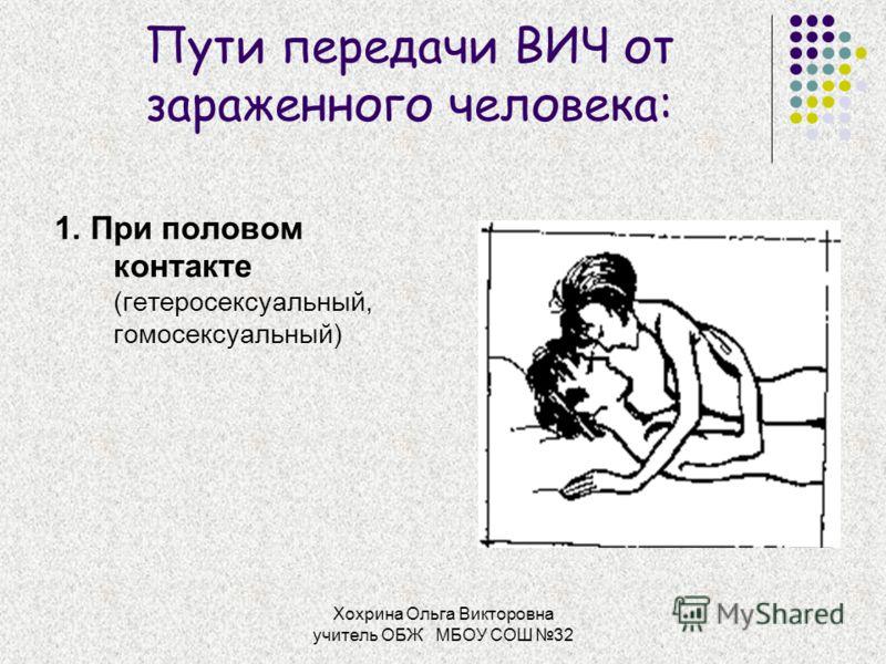 Пути передачи ВИЧ от зараженного человека: 1. При половом контакте (гетеросексуальный, гомосексуальный)
