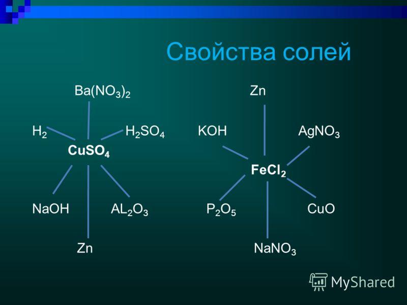 Свойства солей Ba(NO 3 ) 2 Zn H 2 H 2 SO 4 KOH AgNO 3 CuSO 4 FeCl 2 NaOH AL 2 O 3 P 2 O 5 CuO Zn NaNO 3