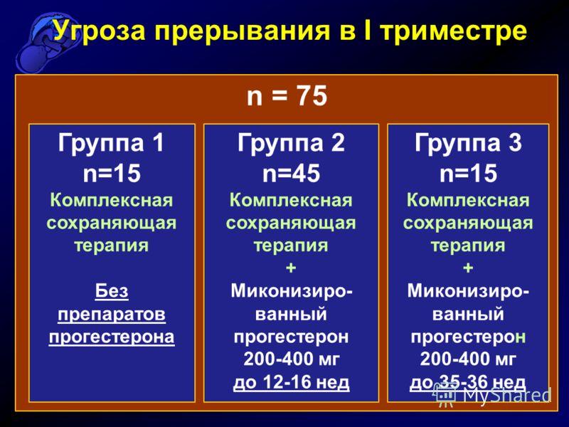 Угроза прерывания в I триместре n = 75 Группа 2 n=45 Комплексная сохраняющая терапия + Миконизиро- ванный прогестерон 200-400 мг до 12-16 нед Группа 3 n=15 Комплексная сохраняющая терапия + Миконизиро- ванный прогестерон 200-400 мг до 35-36 нед Групп