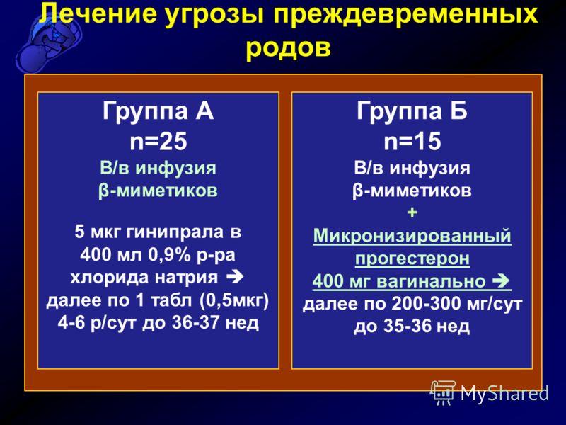 Лечение угрозы преждевременных родов Группа Б n=15 В/в инфузия β-миметиков + Микронизированный прогестерон 400 мг вагинально далее по 200-300 мг/сут до 35-36 нед Группа А n=25 В/в инфузия β-миметиков 5 мкг гинипрала в 400 мл 0,9% р-ра хлорида натрия