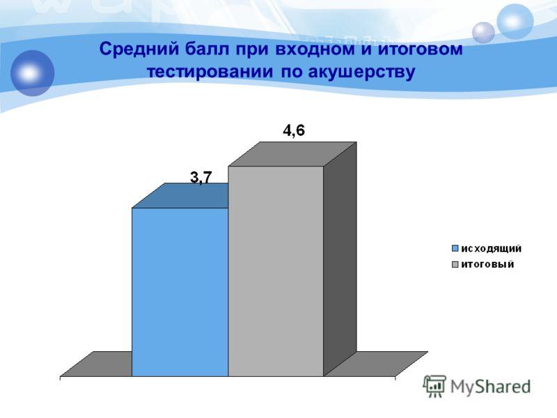 Средний балл при входном и итоговом тестировании по акушерству