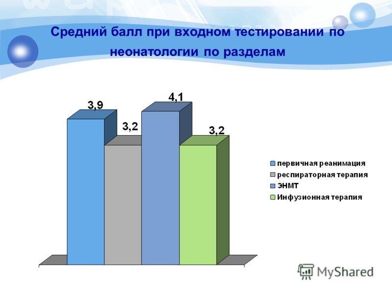 Средний балл при входном тестировании по неонатологии по разделам