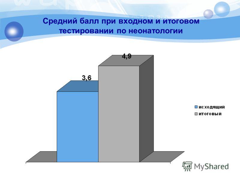 Средний балл при входном и итоговом тестировании по неонатологии