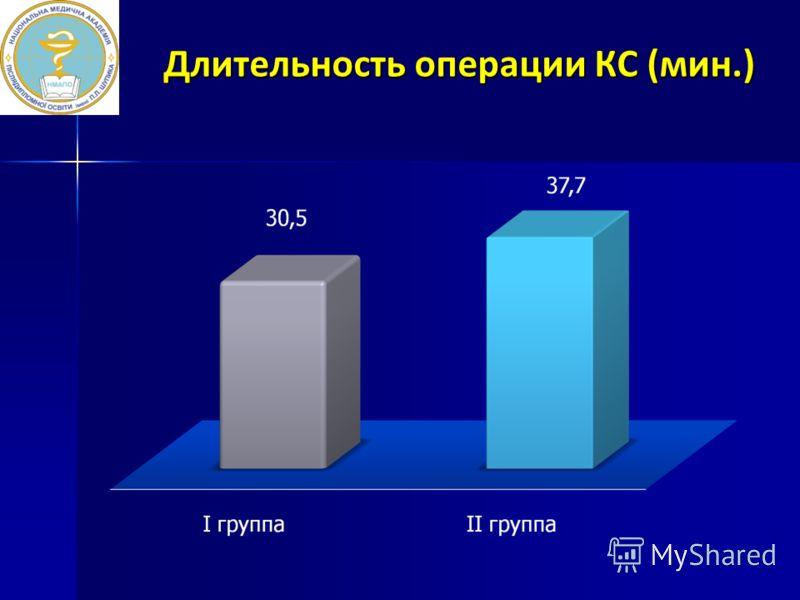 Длительность операции КС (мин.) Длительность операции КС (мин.)