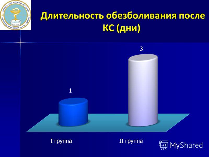 Длительность обезболивания после КС (дни) Длительность обезболивания после КС (дни)