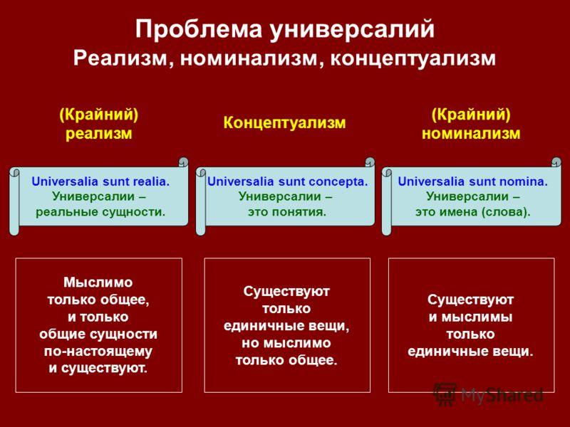Проблема универсалий Реализм, номинализм, концептуализм (Крайний) номинализм Universalia sunt nomina. Универсалии – это имена (слова). (Крайний) реализм Universalia sunt realia. Универсалии – реальные сущности. Концептуализм Universalia sunt concepta