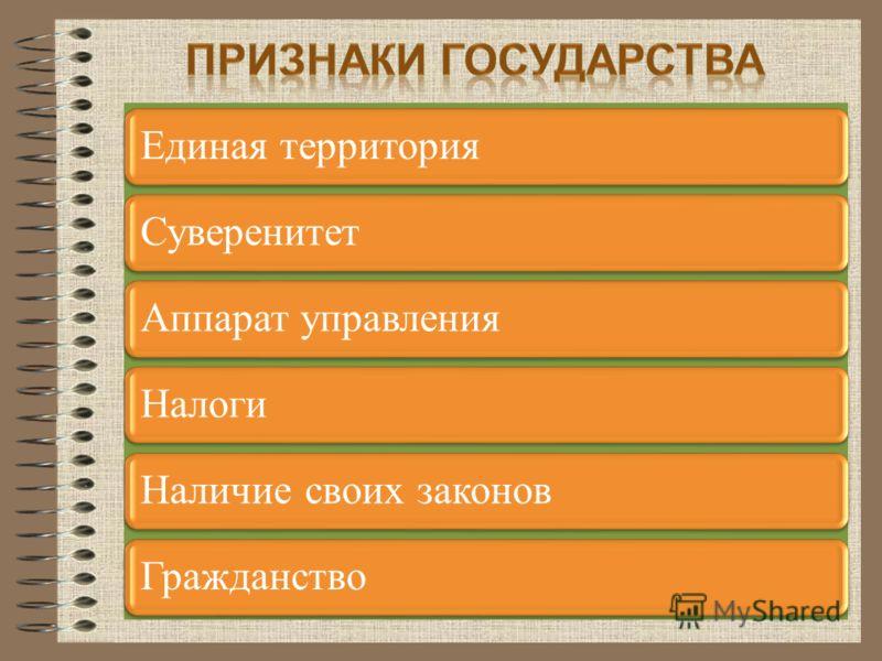 Единая территорияСуверенитетАппарат управленияНалогиНаличие своих законовГражданство
