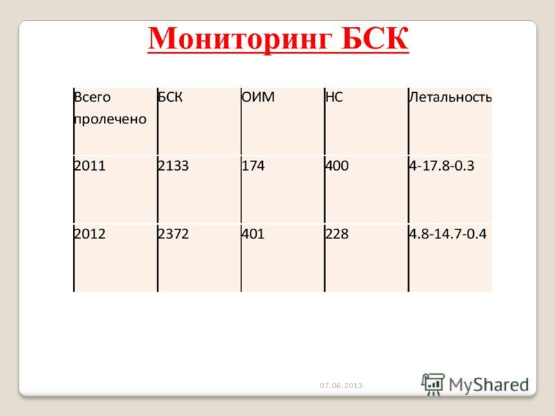 07.06.2013 Мониторинг БСК