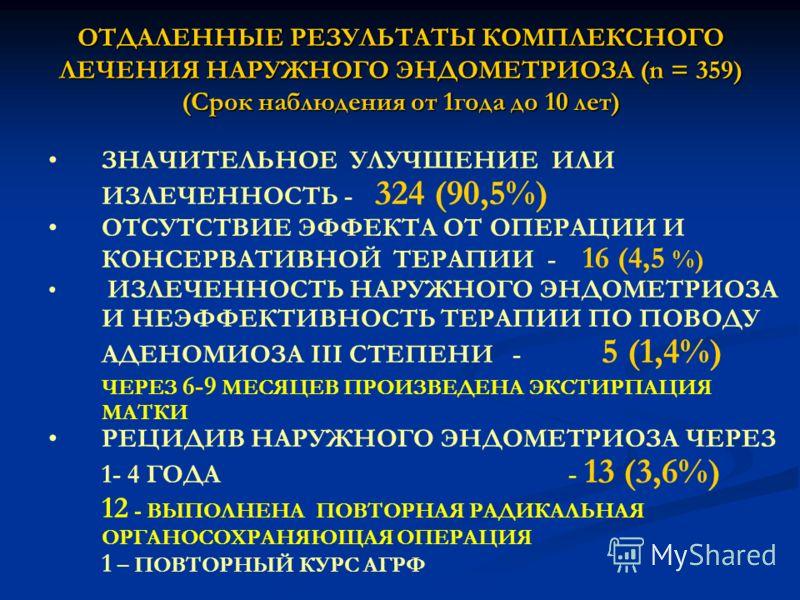 ОТДАЛЕННЫЕ РЕЗУЛЬТАТЫ КОМПЛЕКСНОГО ЛЕЧЕНИЯ НАРУЖНОГО ЭНДОМЕТРИОЗА (n = 359) (Срок наблюдения от 1года до 10 лет) ЗНАЧИТЕЛЬНОЕ УЛУЧШЕНИЕ ИЛИ ИЗЛЕЧЕННОСТЬ - 324 (90,5%) ОТСУТСТВИЕ ЭФФЕКТА ОТ ОПЕРАЦИИ И КОНСЕРВАТИВНОЙ ТЕРАПИИ - 16 (4,5 %) ИЗЛЕЧЕННОСТЬ Н
