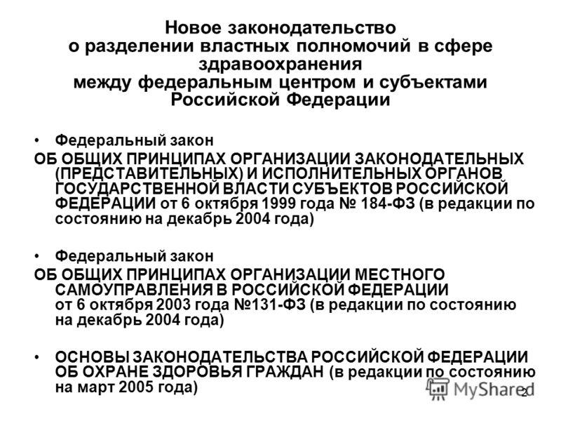 2 Новое законодательство о разделении властных полномочий в сфере здравоохранения между федеральным центром и субъектами Российской Федерации Федеральный закон ОБ ОБЩИХ ПРИНЦИПАХ ОРГАНИЗАЦИИ ЗАКОНОДАТЕЛЬНЫХ (ПРЕДСТАВИТЕЛЬНЫХ) И ИСПОЛНИТЕЛЬНЫХ ОРГАНОВ