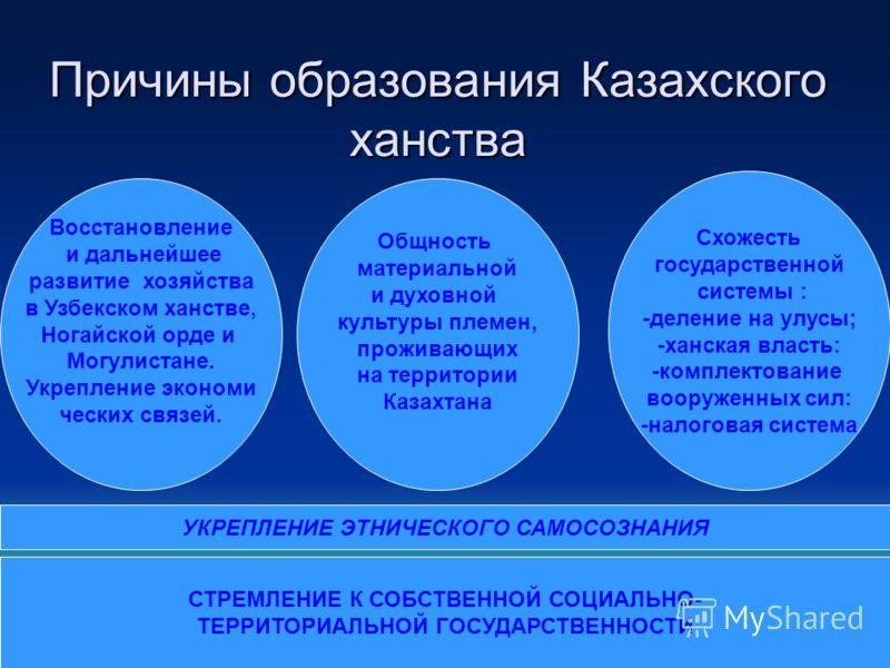 Причины образования Казахского ханства Восстановление и дальнейшее развитие хозяйства в Узбекском ханстве, Ногайской орде и Могулистане. Укрепление экономи ческих связей. Общность материальной и духовной культуры племен, проживающих на территории Каз