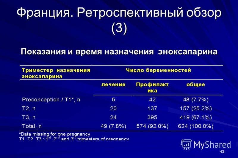43 Показания и время назначения эноксапарина Франция. Ретроспективный обзор (3)