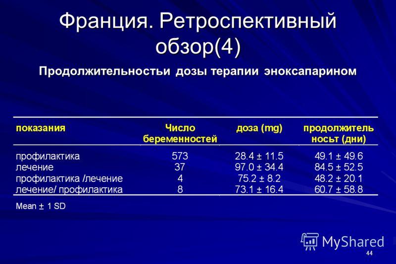 44 Продолжительностьи дозы терапии эноксапарином Франция. Ретроспективный обзор(4)
