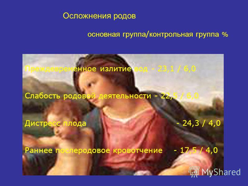 Осложнения родов основная группа / контрольная группа % Преждевременное излитие вод - 23,1 / 6,0 Слабость родовой деятельности - 22,5 / 6,0 Дистресс плода - 24,3 / 4,0 Раннее послеродовое кровотчение - 17,5 / 4,0