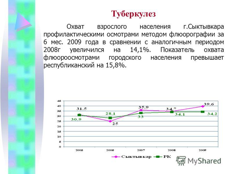 Туберкулез Охват взрослого населения г.Сыктывкара профилактическими осмотрами методом флюорографии за 6 мес. 2009 года в сравнении с аналогичным периодом 2008г увеличился на 14,1%. Показатель охвата флюороосмотрами городского населения превышает респ