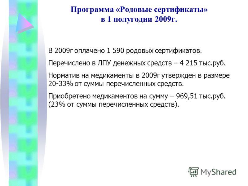 Программа «Родовые сертификаты» в 1 полугодии 2009г. В 2009г оплачено 1 590 родовых сертификатов. Перечислено в ЛПУ денежных средств – 4 215 тыс.руб. Норматив на медикаменты в 2009г утвержден в размере 20-33% от суммы перечисленных средств. Приобрете