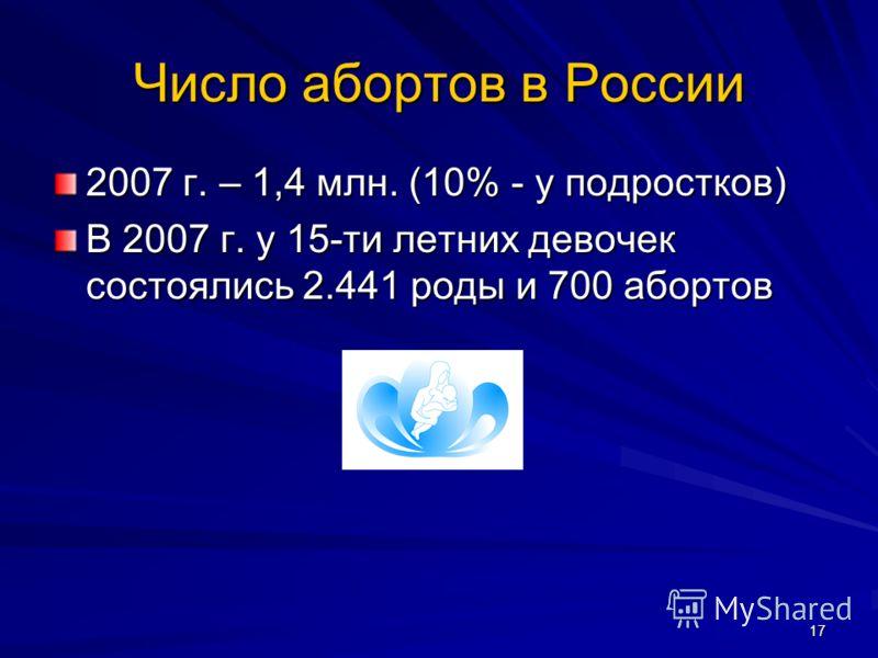 17 Число абортов в России 2007 г. – 1,4 млн. (10% - у подростков) В 2007 г. у 15-ти летних девочек состоялись 2.441 роды и 700 абортов