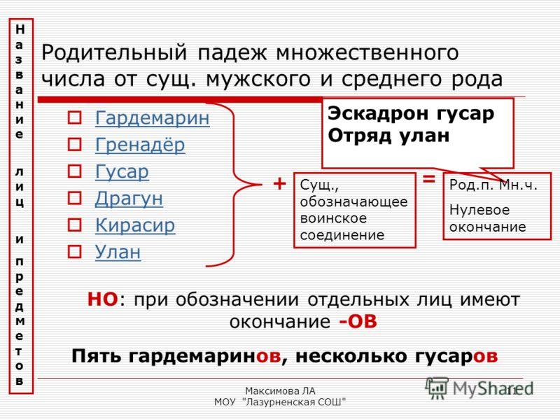 Максимова ЛА МОУ