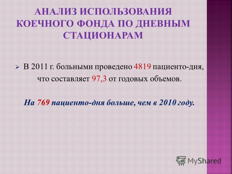 В 2011 г. больными проведено 4819 пациенто-дня, что составляет 97,3 от годовых объемов. На 769 пациенто-дня больше, чем в 2010 году.