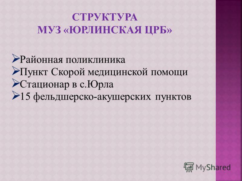 Районная поликлиника Пункт Скорой медицинской помощи Стационар в с.Юрла 15 фельдшерско-акушерских пунктов