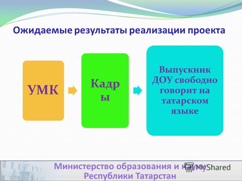 Ожидаемые результаты реализации проекта УМК Кадр ы Выпускник ДОУ свободно говорит на татарском языке