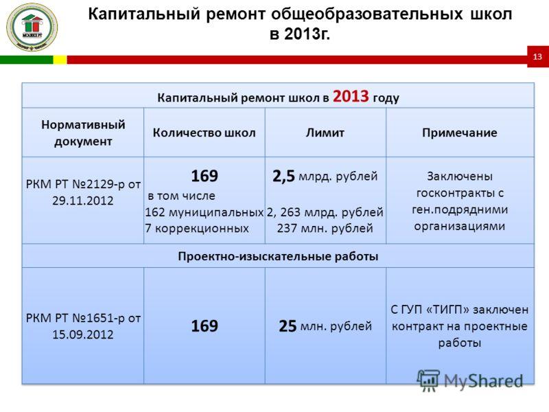 Капитальный ремонт общеобразовательных школ в 2013г. 13