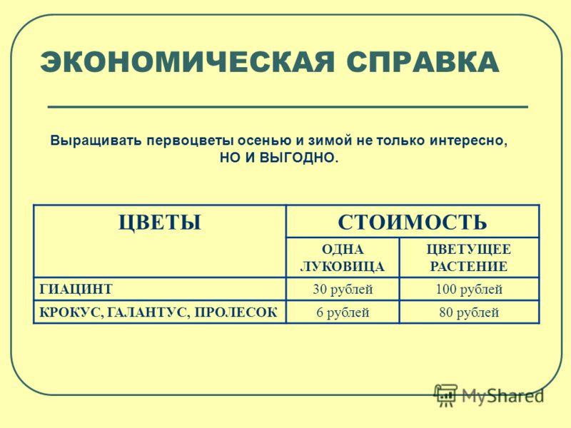 ЭКОНОМИЧЕСКАЯ СПРАВКА Выращивать первоцветы осенью и зимой не только интересно, НО И ВЫГОДНО. ЦВЕТЫСТОИМОСТЬ ОДНА ЛУКОВИЦА ЦВЕТУЩЕЕ РАСТЕНИЕ ГИАЦИНТ30 рублей100 рублей КРОКУС, ГАЛАНТУС, ПРОЛЕСОК6 рублей80 рублей