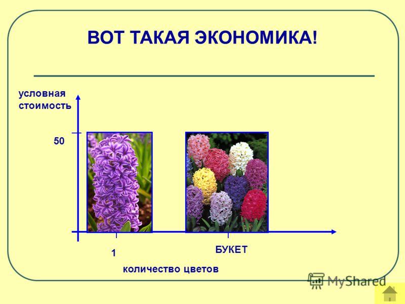 условная стоимость ВОТ ТАКАЯ ЭКОНОМИКА! 50 БУКЕТ количество цветов 1