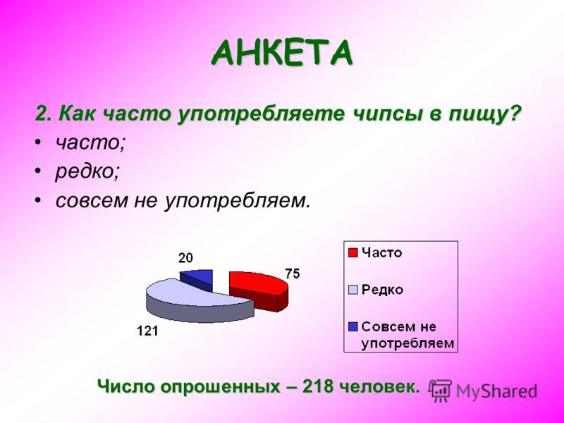 АНКЕТА 2. Как часто употребляете чипсы в пищу? часто; редко; совсем не употребляем. Число опрошенных – 218 человек.