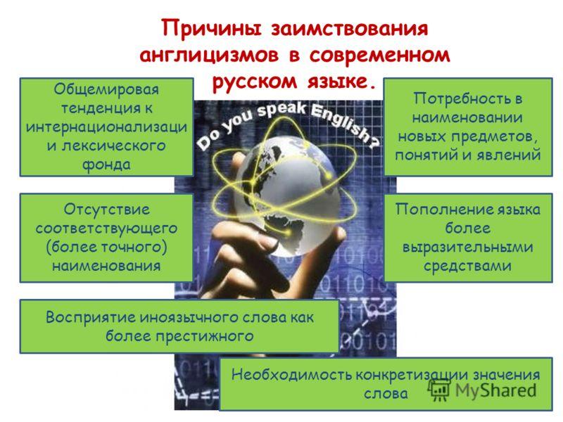 Причины заимствования англицизмов в современном русском языке. Общемировая тенденция к интернационализаци и лексического фонда Потребность в наименовании новых предметов, понятий и явлений Отсутствие соответствующего (более точного) наименования Попо
