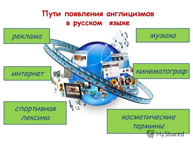 Пути появления англицизмов в русском языке реклама интернет кинематограф музыка спортивная лексика косметические термины