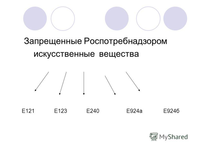 Запрещенные Роспотребнадзором искусственные вещества Е121 Е123 Е240 Е924а Е924б