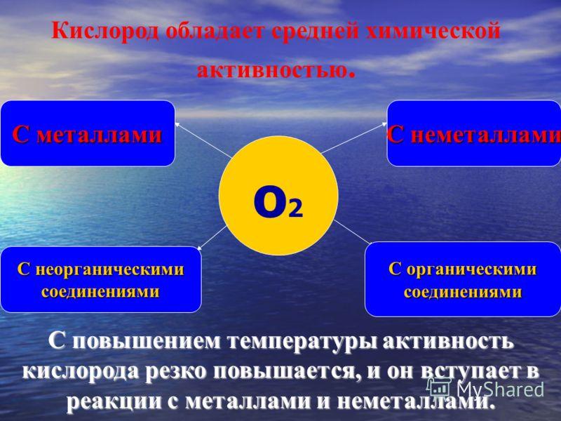 о2о2 С органическими соединениями С неметаллами С металлами С неорганическими соединениями Кислород обладает средней химической активностью. С повышением температуры активность кислорода резко повышается, и он вступает в реакции с металлами и неметал