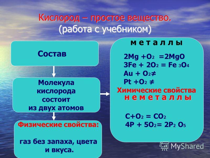 Кислород – простое вещество. (работа с учебником) Состав Молекула кислорода состоит из двух атомов Химические свойства 2Мg +О 2 =2МgО 3Fe + 2O 2 = Fe 3 O 4 Au + O 2 Pt +O 2 н е м е т а л л ы С+O 2 = CO 2 4P + 5O 2 = 2P 2 O 5 Физические свойства: газ