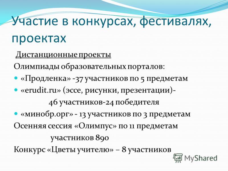 Участие в конкурсах, фестивалях, проектах Дистанционные проекты Олимпиады образовательных порталов: «Продленка» -37 участников по 5 предметам «erudit.ru» (эссе, рисунки, презентации)- 46 участников-24 победителя «минобр.орг» - 13 участников по 3 пред